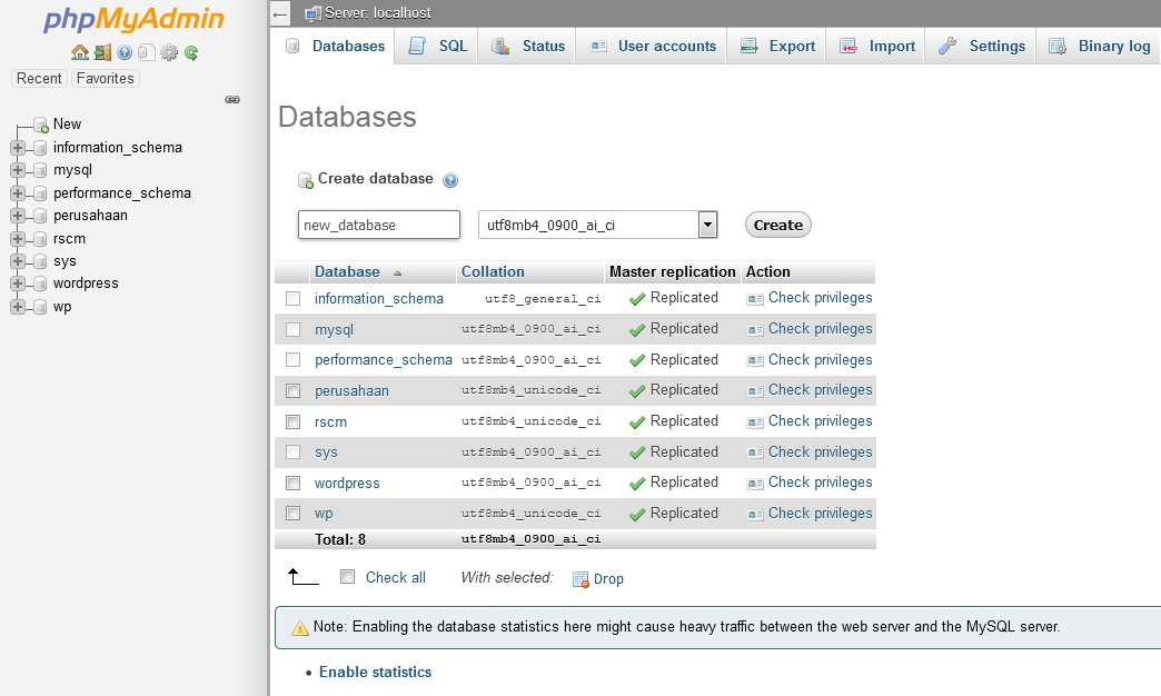 Create Database MySQL